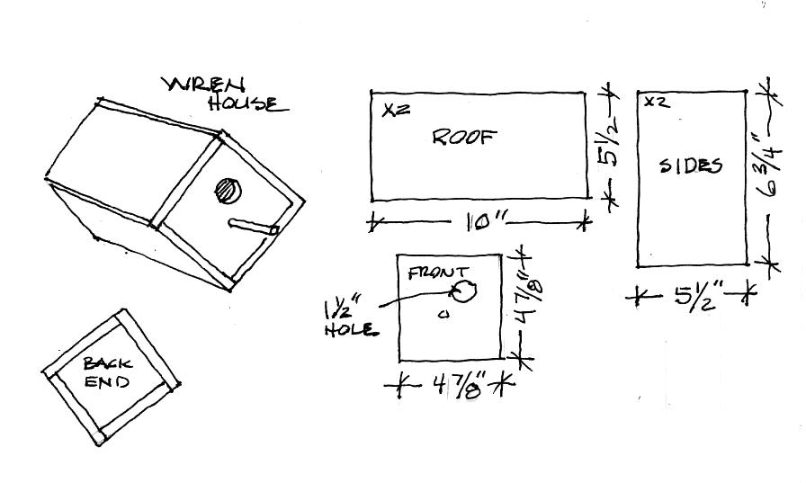 birdhouse blueprints