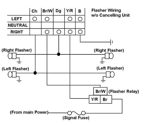 flasher wiring diagram without cancelling unit