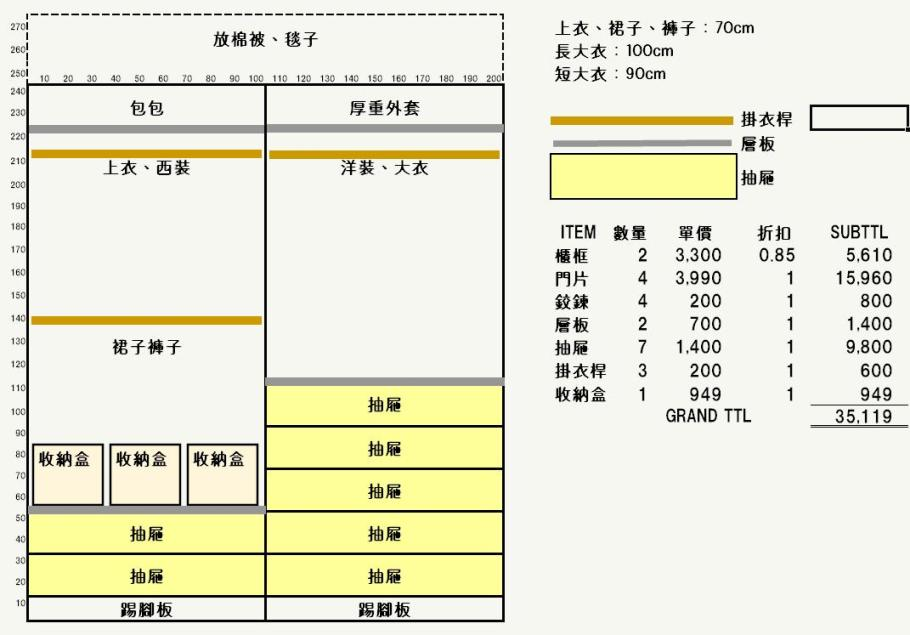 草圖-PAX BIRKELAND