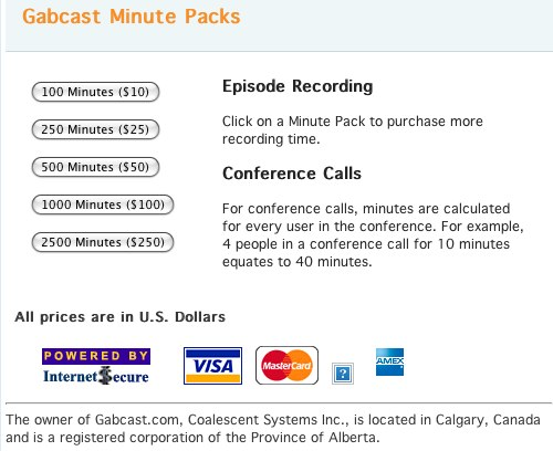 Gabcast minute packs
