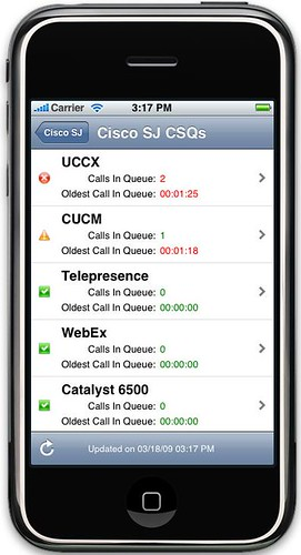 Cisco Mobile Supervisor