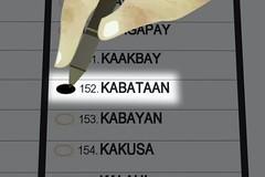 152_KABATAAN_PARTYLIST