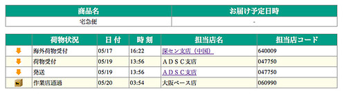 Asai's check No.83 – 今日は、例のあれが今日届くんですよ!