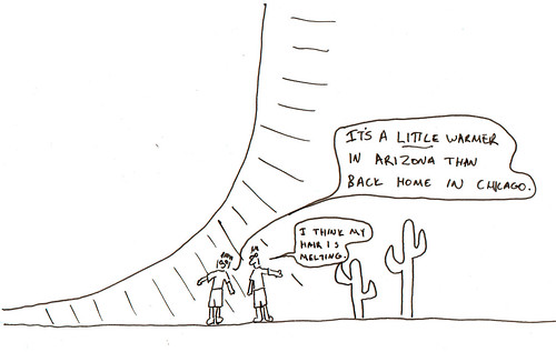 366 Cartoons - 075 - Arizona