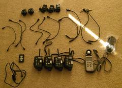 Sync Kit