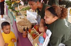 Interacting at the Market