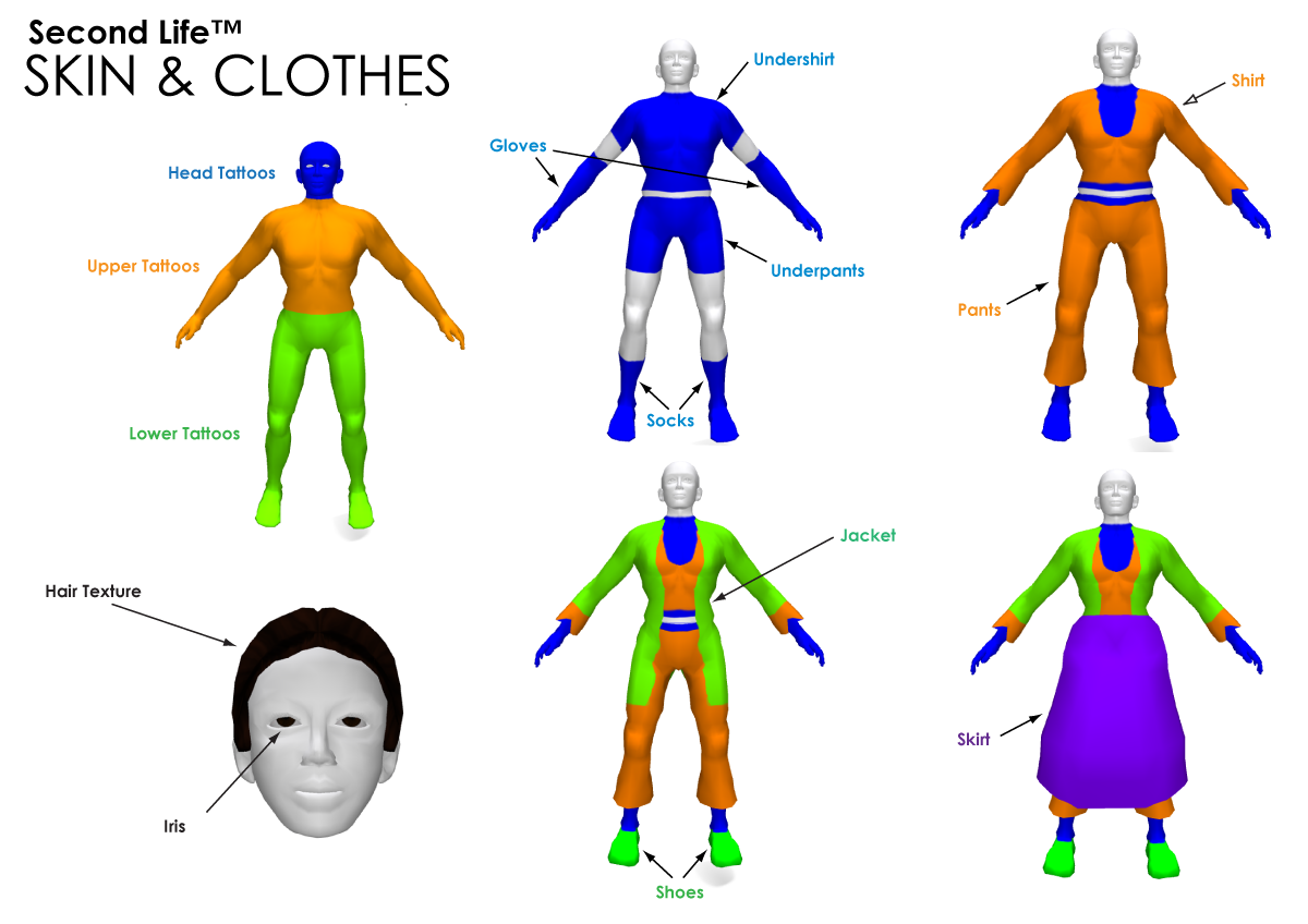 Avatar Skin and Clothes Map