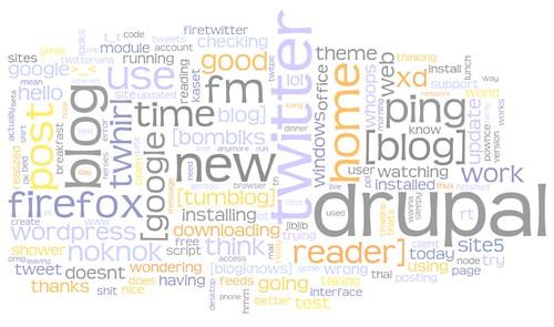 My tweets in Wordle