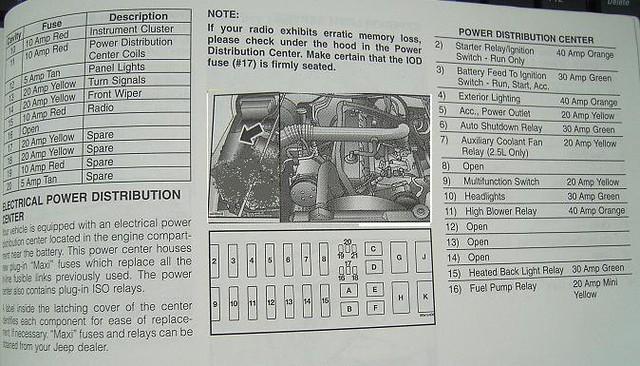 E B Z on Jeep Tj Fuel Pump