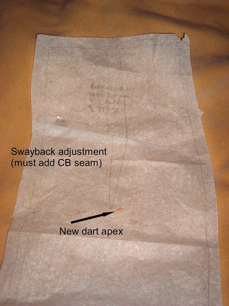 Swayback Adjustment