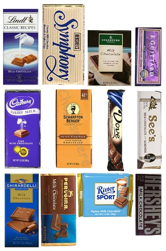 Milk Chocolate Taste Testing Entries