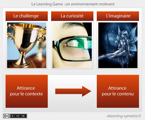 le learning game un environnement motivant.jpg