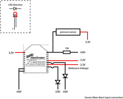 HOW TO GET WHAT YOU WANT Xbee Schematic Diagram on