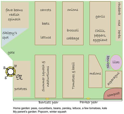 Microsoft PowerPoint - garden plan