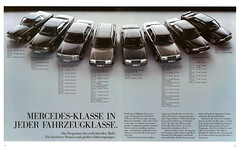 Reklame Mercedes Benz (1987) (jens.lilienthal) Tags: auto old classic cars car vintage print advertising t mercedes benz se media 26 reclame d ad 420 voiture advertisement sl turbo 25 e 400 200 advert older 23 te autos 300 500 18 sec sel 230 mb reklame 250 190 ce voitures td 260 anzeige 560 w124 youngtimer w126 turbodiesel 4matic w201 r107 c107 c124 c126 s124