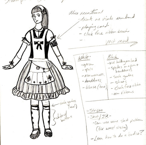 Steampunk Alice Design, Front