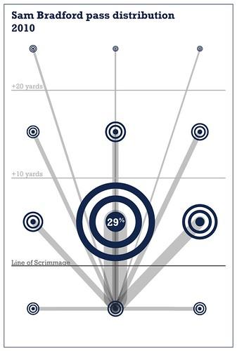 pass-chart-STL
