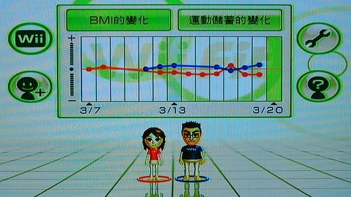 Wii Fit 大家的廣場