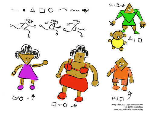 Creating cartoon characters using simple shapes