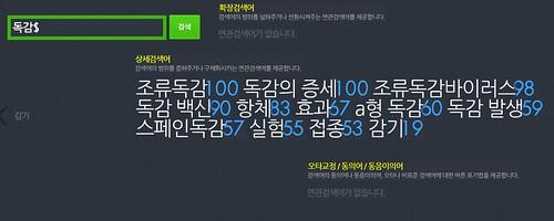 Naver 연관 검색어