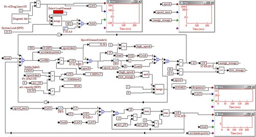 Sumber energi terbarukan imaduddins weblog hasil simulasinya ccuart Gallery