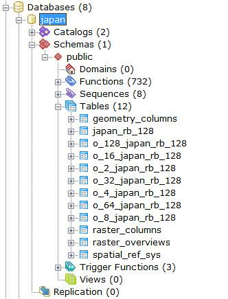 japan-wktraster-overviews