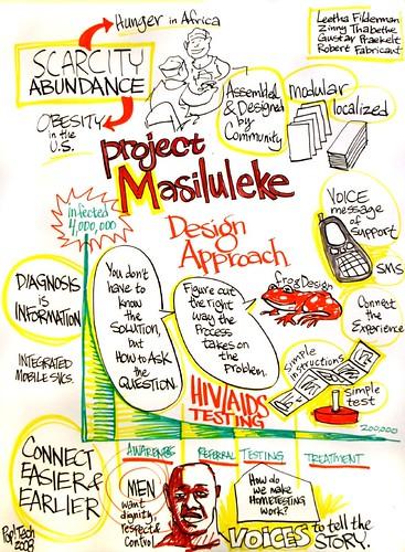 Project-Masiluleke-2