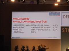 DSCF6248 (AUGE/UG) Tags: ug oegb