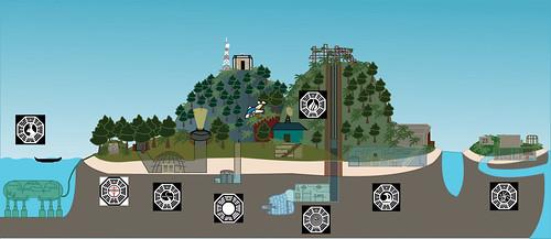 Thumb Ilustración de las Estaciones de DHARMA en la Isla de Lost