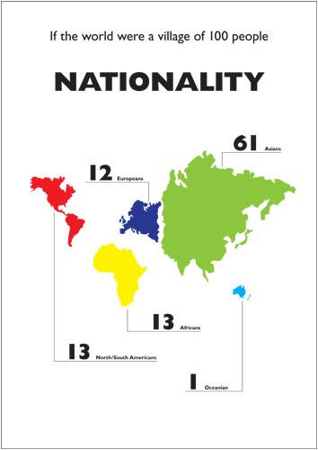 Nationality by Toby NG