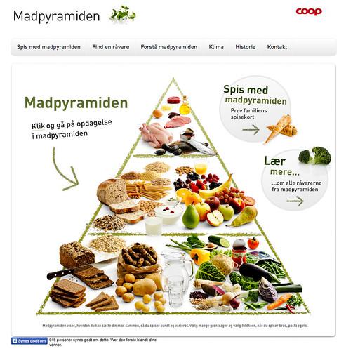 COOP Madpyramiden.jpg