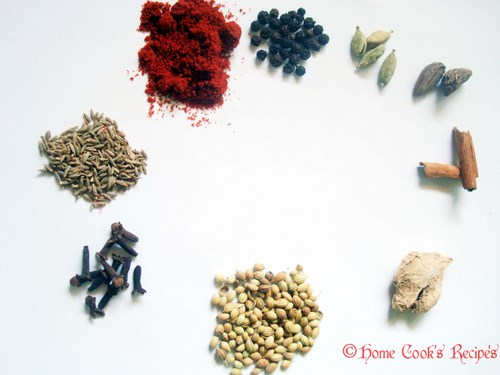 Moraccan Spice Ingredients
