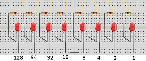 LED Bit Values