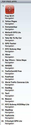 Popular navigation apps