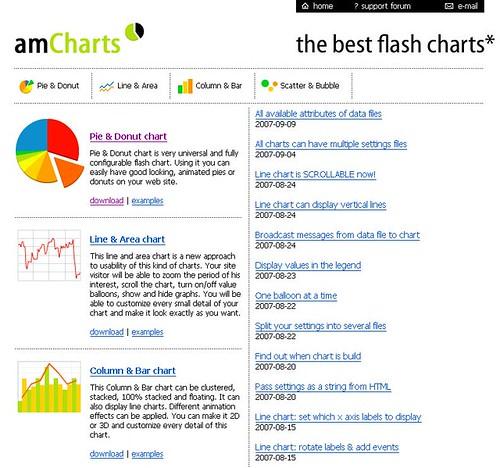 20070921amcharts01