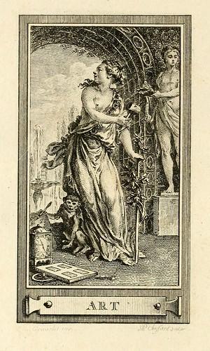 007- Arte-Iconologie par figures-Gravelot 1791