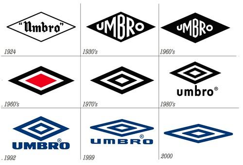 Nike, Adidas, Umbro y Puma...origen y evolución de la marca