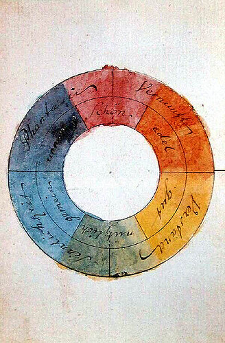 What do you know about Goethe's Theory of Colours? « 1000petals…