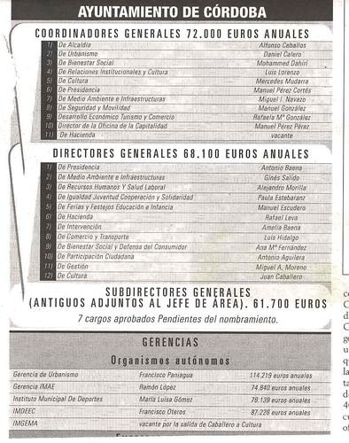 Sueldos asesores y Directores Generales Ayuntamiento Córdoba.