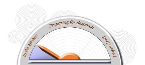 Old deliverance deliverometer