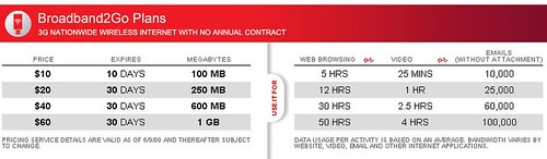 virgin mobile activation fee cost