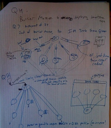 Early development sketch of the Barrier Gauntlet (ThinkBalm Data Garden display)