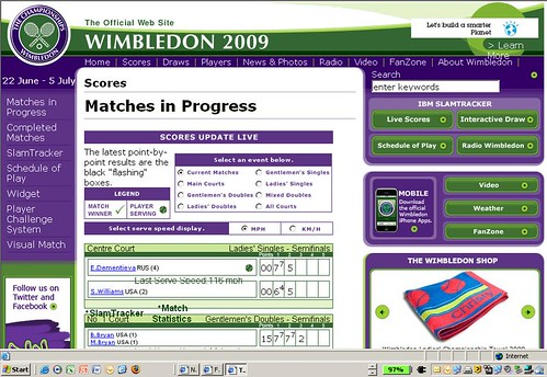 Wimbeldon Tennis Dashboard