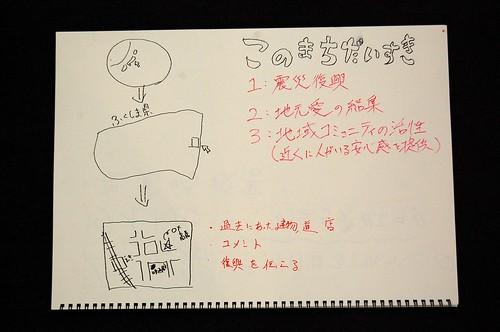 #hack4jp 東京会場 (3)『このまちだいすき』