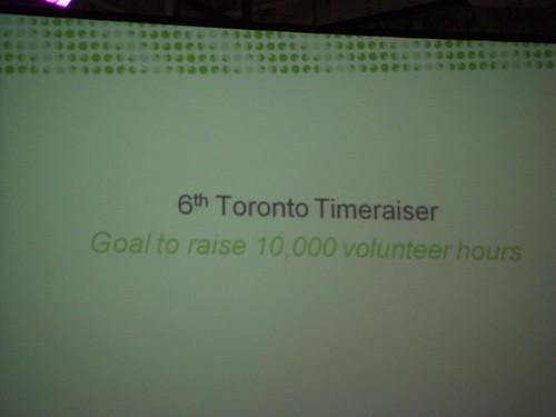 Timeraiser 2009