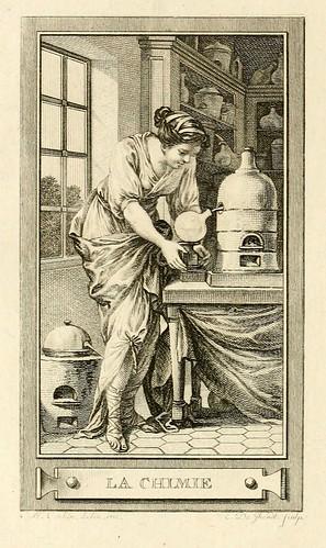 010- La Quimica-Iconologie par figures-Gravelot 1791
