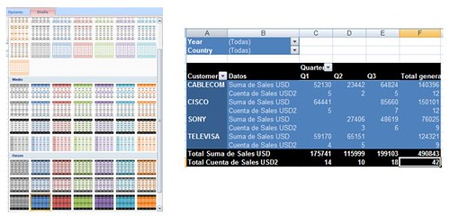 diseño pivot table o tabla dinamica Microsoft Office Excel 2007
