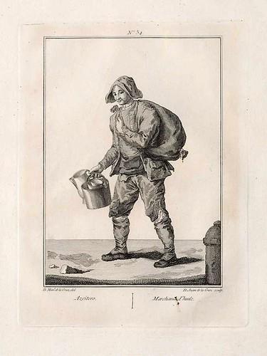 009- Aceitero 1777-1788