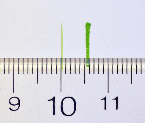 Line width comparisons