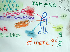 Local World Caf - Lan Ekintza (World Caf Europe) Tags: bilbao worldcafe socialentrepreneurship socialentrepreneur worldcaf lanekintza graphicrecording cafegraphics wceurope worldcafeurope worldcafeeurope bilbao2008 patmunro localworldcaf grosgruppenkonferenz grosgruppen grosgruppenveranstaltung grosgruppenmoderation grossgruppenveranstaltung grossgruppenkonferenz grossgruppenmoderation largegroupevent largegroupfacilitation grossgruppe worldcafemethod worldcafemethode worldcafmethode